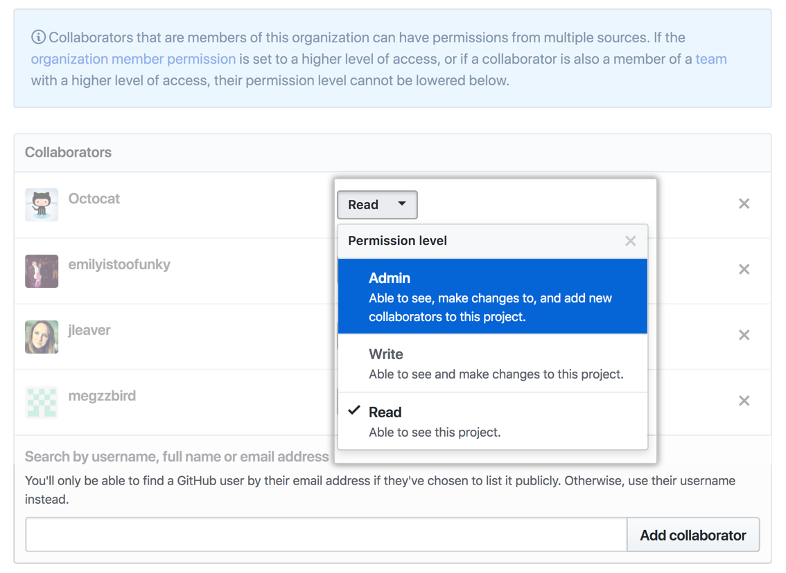 Collaborator permissions drop-down menu with read, write, and admin options