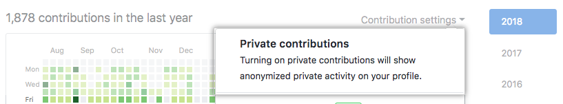 Enable visitors to see private contributions from contribution settings drop-down menu