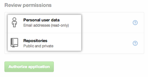 OAuth access details
