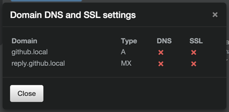 Table showing status of DNS and SSL configurations