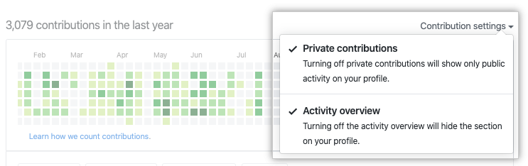 Enable activity overview from contribution settings drop-down menu