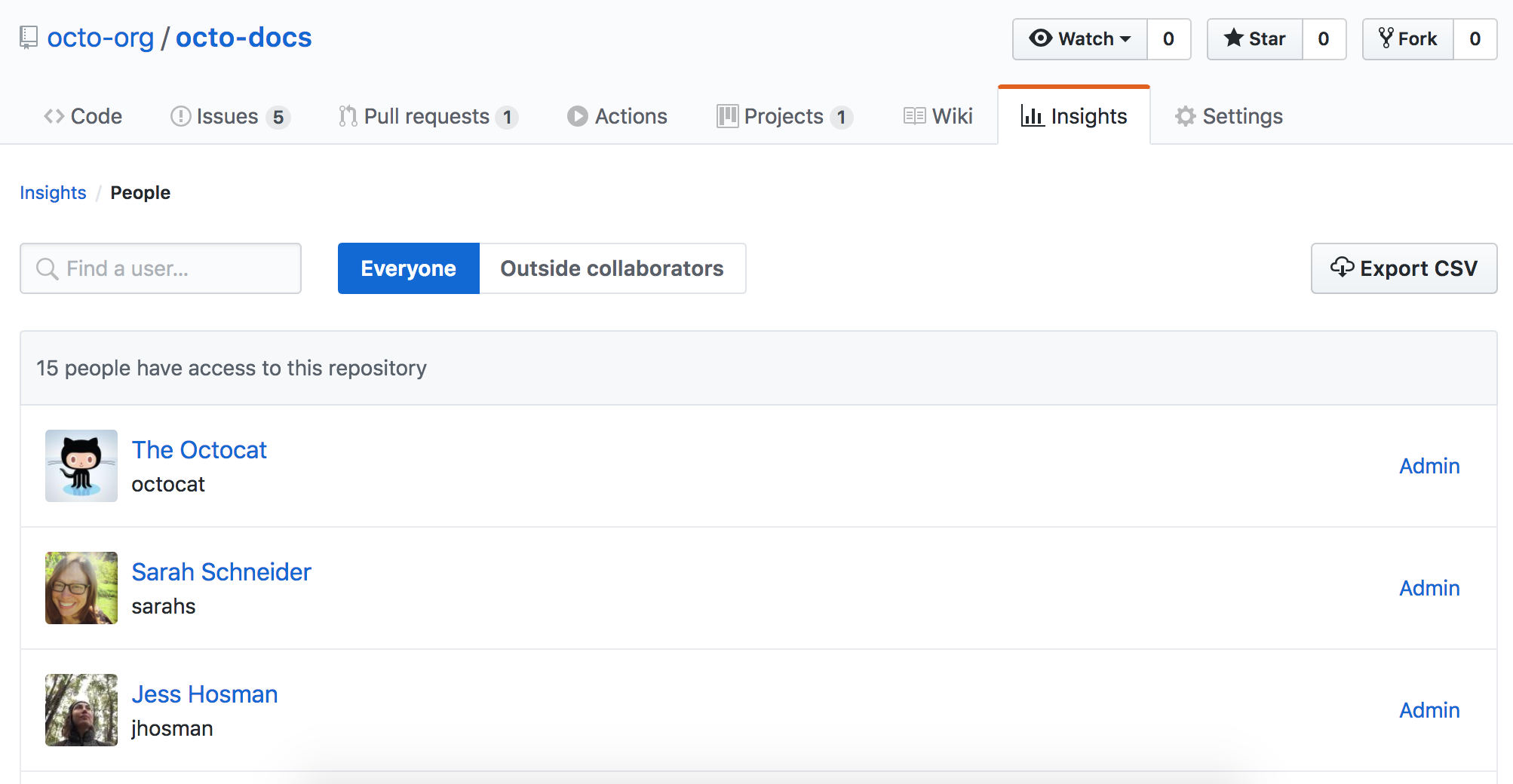 Repository people permissions list